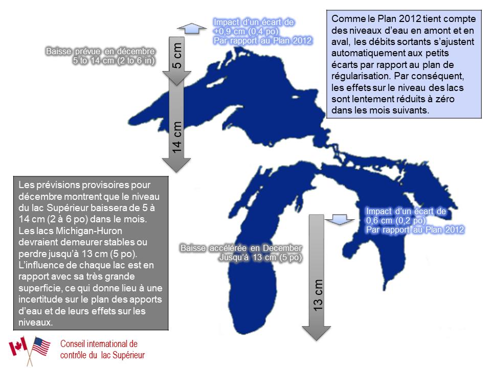 ILSBC December 2020 Deviation Infographic