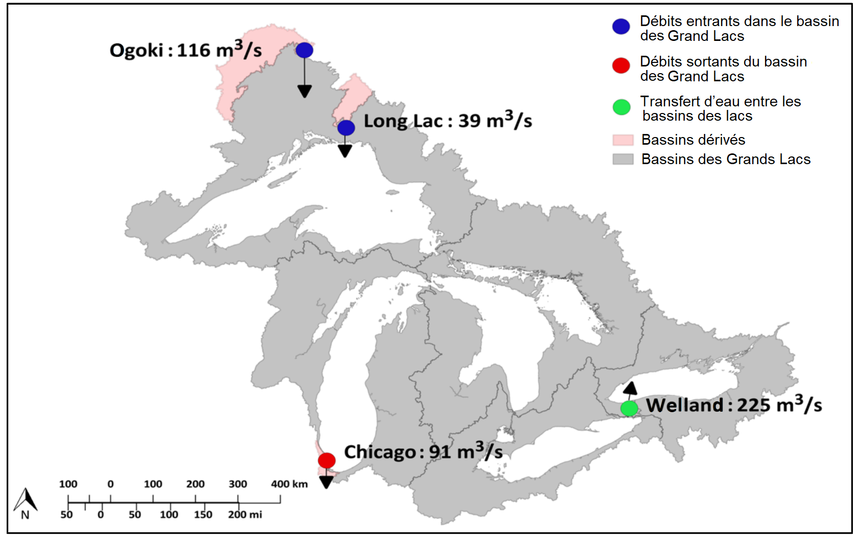 Great Lakes Diversions - FR