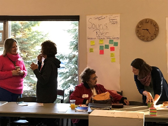 Indigenous Peoples Workshop - Photo Taken By: Darrell Corkal