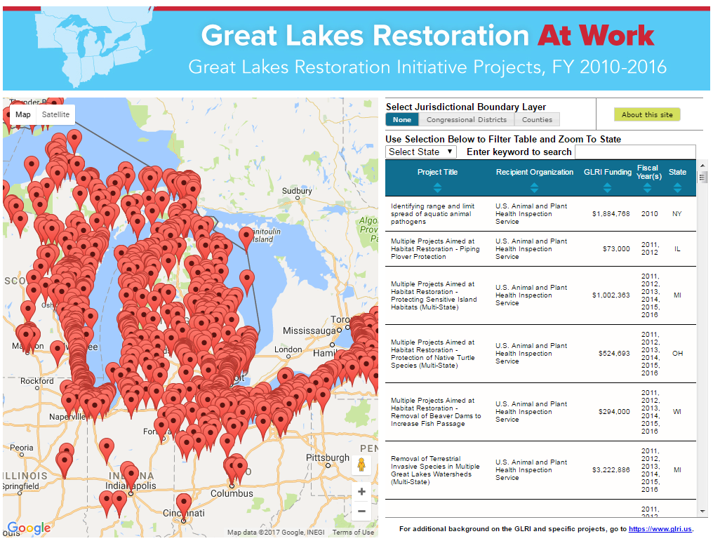 great lakes restoration at work