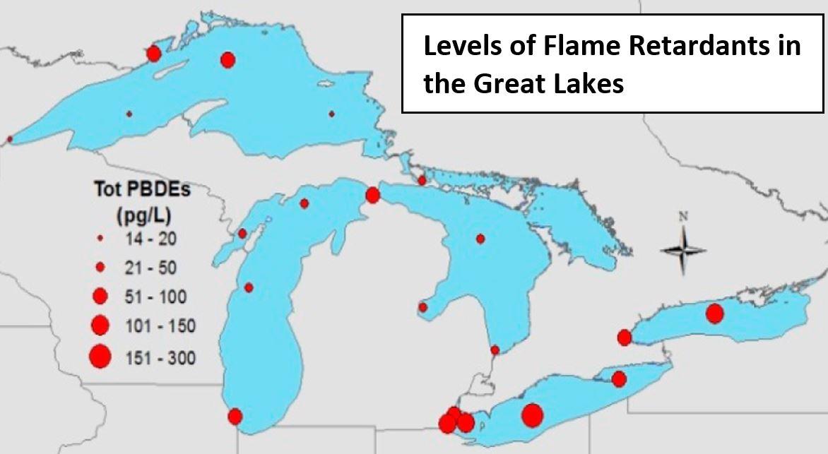 levels flame retardants