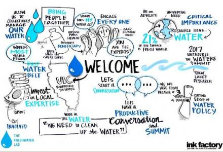 Water after borders summit graphic