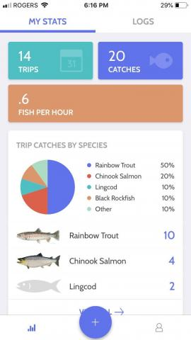my catch stats